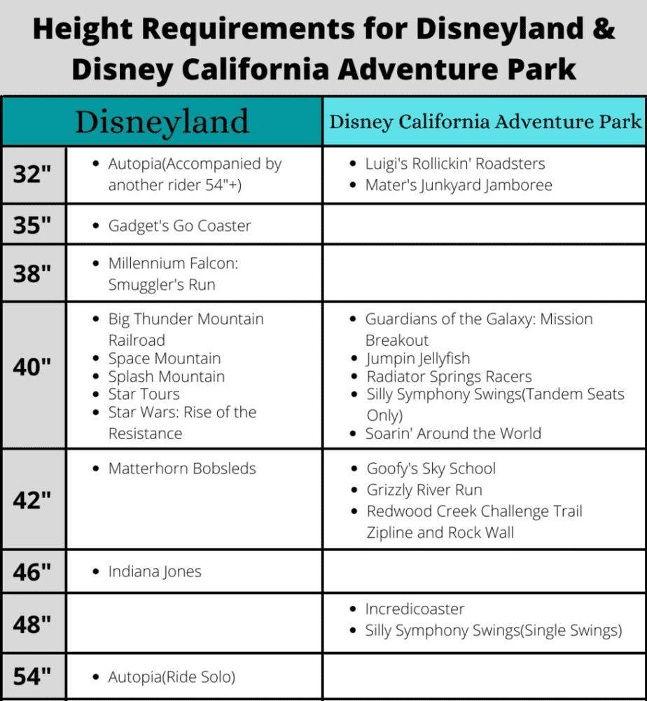 Disneyland Height Requirement Chart